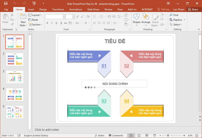 các bước để tạo ra bản trình bày PowerPoint
