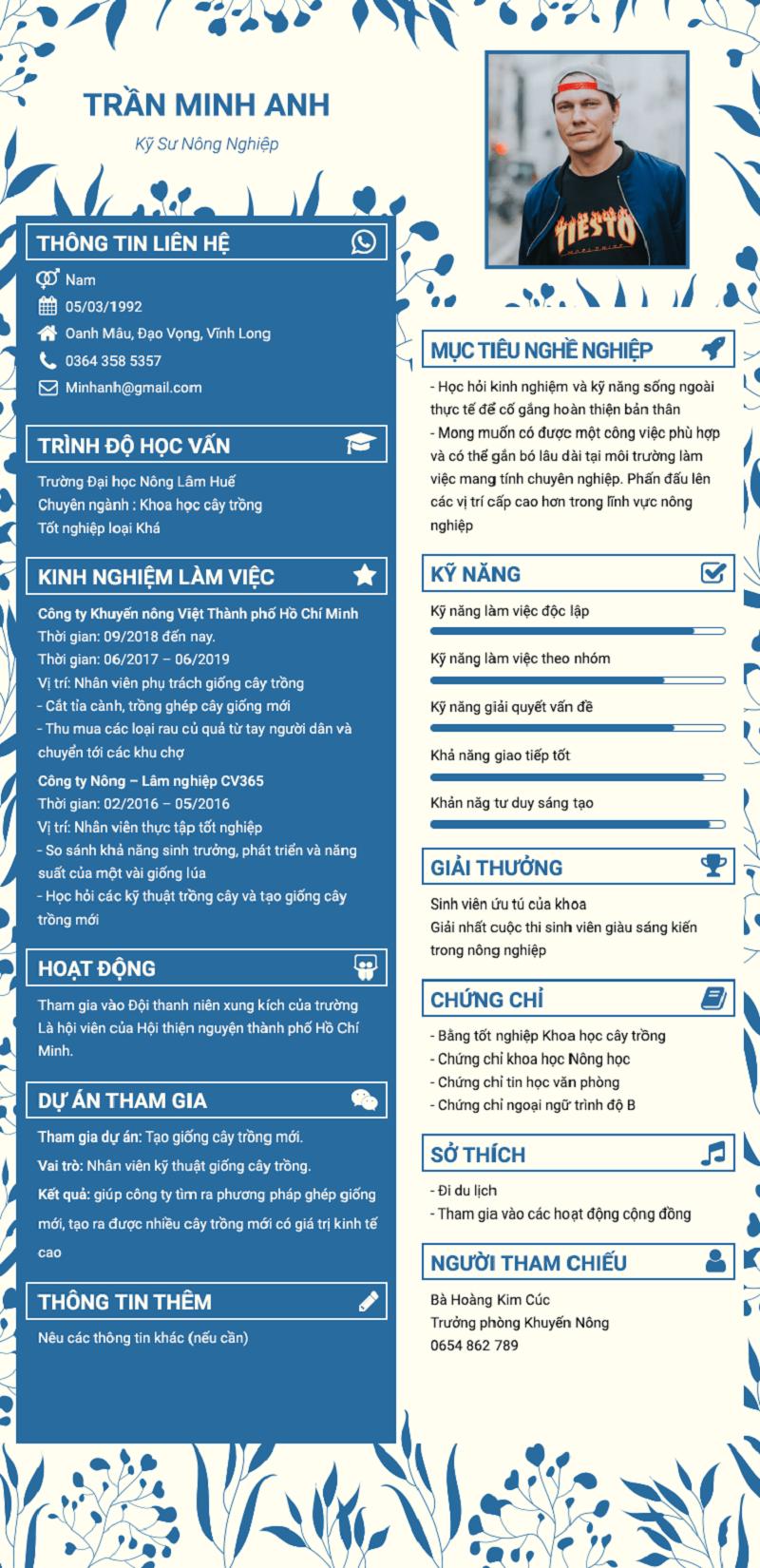 Bạn đã hiểu định nghĩa về CV như thế nào?