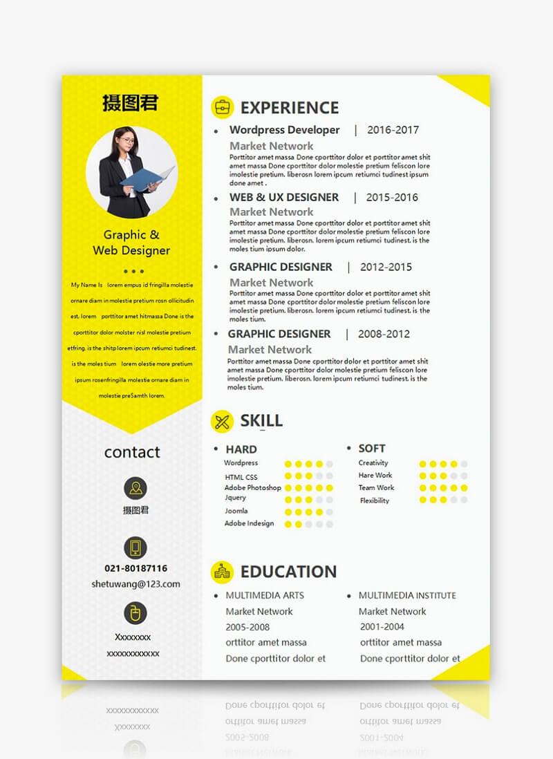 Nội dung CV tiếng Anh