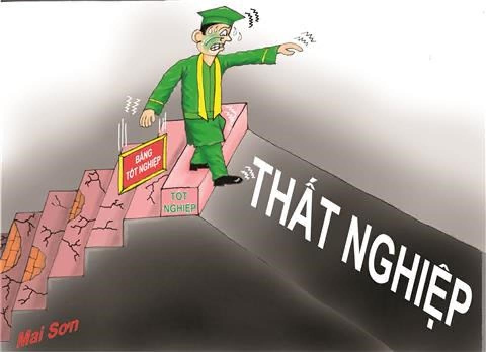 thất nghiệp bởi ngoại hình