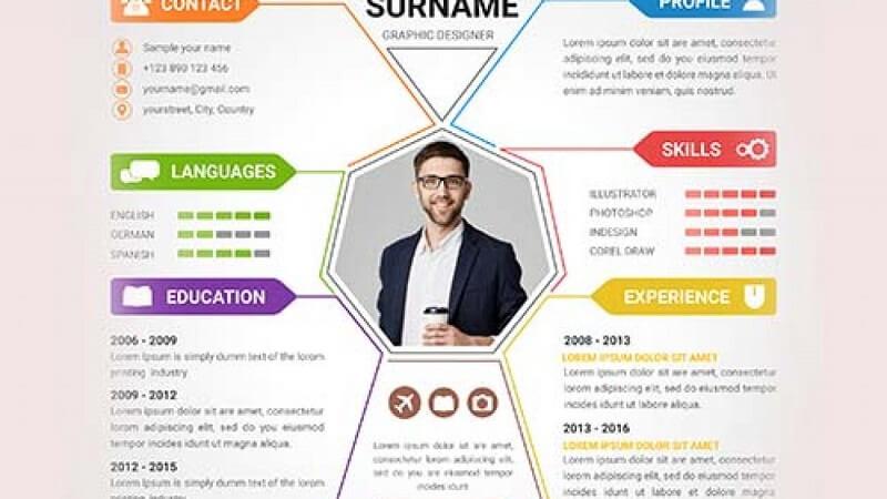 Thế nào là một CV tiếng anh đẹp thu hút nhà tuyển dụng?