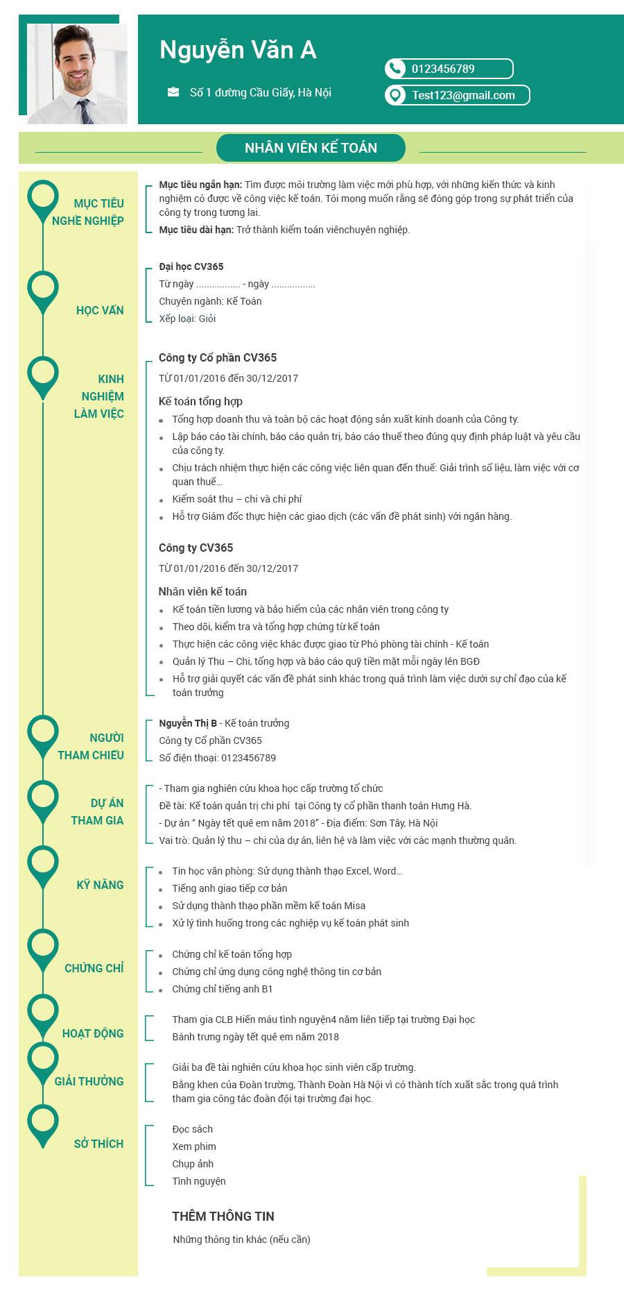 Cv xin việc là gì – Những lỗi thường gặp phải khi viết CV